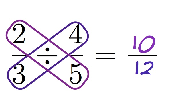 cross multiply dividing fractions